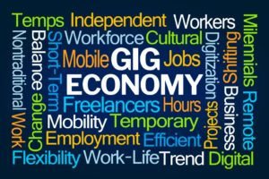 gig work word cloud image